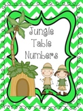 Jungle Table Numbers {5 Different Sets!}