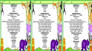 Jungle Theme Basic Math Key Words Bookmark