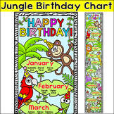 Jungle Theme Birthday Chart
