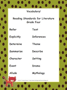 Jungle Theme Grade Four CCSS Complete Vocabulary Program