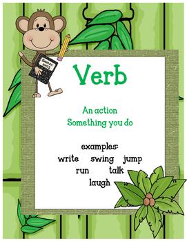 Jungle Theme Parts of Speech.