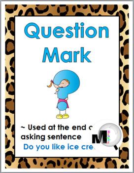 Jungle Theme Classroom Decor - Punctuation Posters