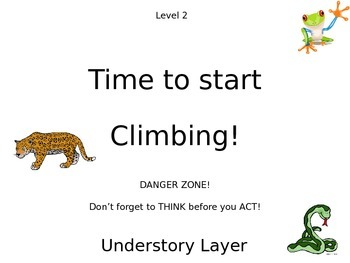 Jungle Themed Behavior Management Chart