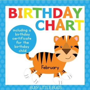Jungle Themed Birthday Chart and Birthday Certificate