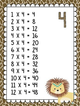 Jungle Themed Times Table Posters!