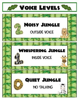 Jungle Themed Voice Level Posters