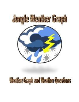 Jungle Weather Graph