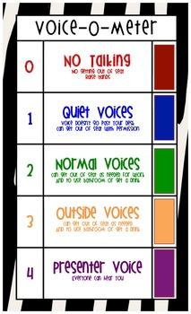 Jungle/Safari Zebra Voice Level Chart