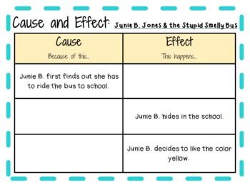 Junie B. Jones & the Stupid Smelly Bus by Barbara Park:  A  Literature Study!