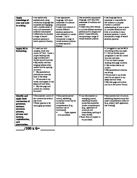 Junior Argumentative Research Paper Rubric