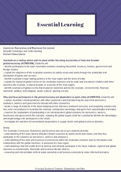 Junior Business Economics Unit Plan - Aligned to the Australian Curriculum
