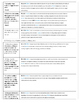 """Junior Great Books """"Maurice's Room"""" lesson plans and common core alignment"""