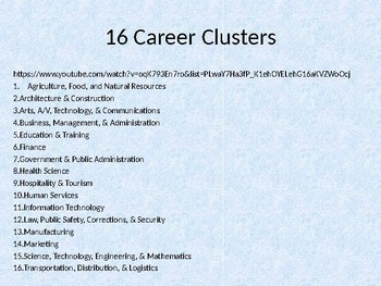 Middle School Student Conducted Career Fair PPt, 16 Career Cluster  Descriptions