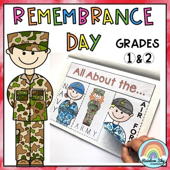 Remembrance Day Activities Australia - Maths / Writing - Years 1 - 2