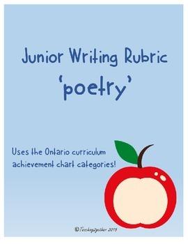 Junior Writing Rubric - Poetry