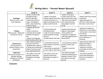 Junior Writing Rubrics - Bundle Pack