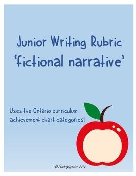 Junior Writing Rubric - Fictional Narrative