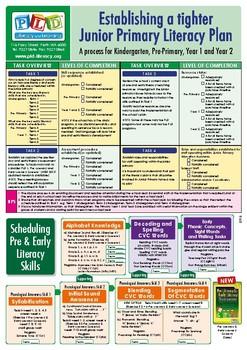 Junior primary literacy plan