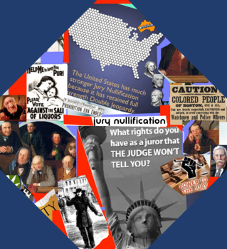 Jury Nullification for Acquittals in Criminal Law - FREE POSTER