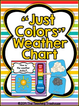 """Just Colors"" Weather Chart"