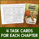 Just Like Mike:  44 Task Cards for Discussion or Writing Prompts