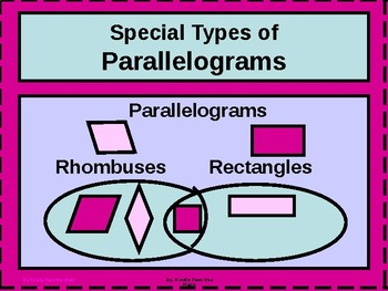 Power-Point:  Just Love Those Rhombuses, Rectangles, and Squares!