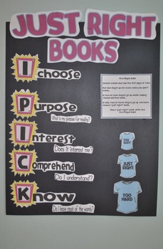 Just Right Books Anchor Chart Printables