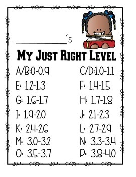 Just Right Level