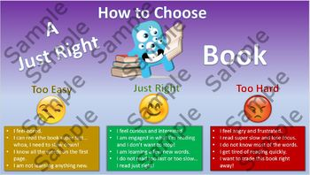 Just Right Reading Book (Classroom Poster)
