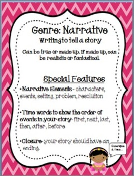 Just Write Writing Genre Posters for Your Common Core Classroom Chev/Superhero