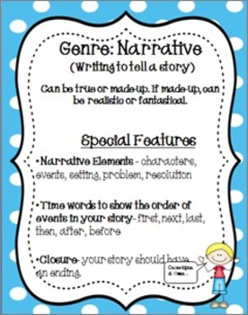 Just Write Writing Genre Posters for Your Common Core Classroom Polka Dot/Kids