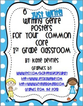 Just Write Writing Genre Posters for Your Common Core Clas
