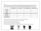 Just for Fun! Two Star Wars Themed Logic Puzzles ~ 3rd Grade