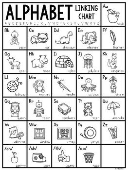 Just the Alphabet Linking Charts (From Step by Step: Kindergarten Writing Plans)
