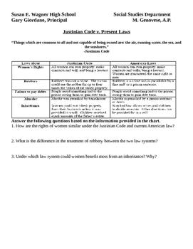 Justinian's Code