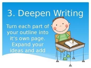 K/1/2 Writing Process Tracking Visuals EDITABLE*