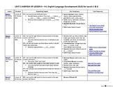 K-1 ELD English Language Development Levels 1, 2 – Unit 2