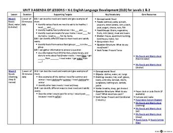K-1 ELD English Language Development Levels 1, 2 – Unit 3