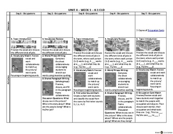 K-1 ELD English Language Development Levels 1, 2 – Unit 4