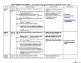 K-1 ELD English Language Development Levels 1, 2 – Unit 5