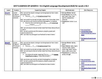 K-1 ELD English Language Development Levels 1, 2 – Unit 6