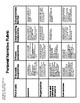 K-1 Narrative/Small Moment Writing Unit (CCSS- RL.K.2, RL.K.3, RL.1.2, RL.1.3 )