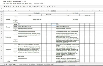 k 12 ela common core weekly lesson plan template in excel