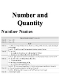 K-12 Number and Quantity Proficiency Scales (0-4)