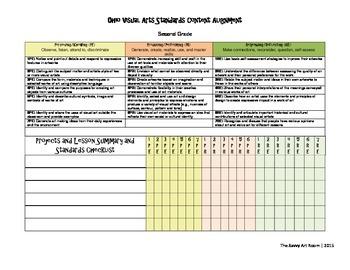 K-12 Ohio Art Standards Checklist