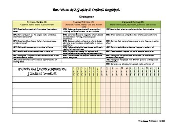 K-12 Ohio Art Standards Checklist