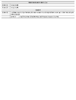 K-12 Probability Proficiency Scales (0-4)