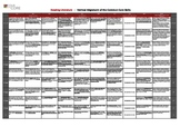 K-12 - Reading Literature Standards Vertical Alignment (pr