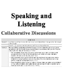 K-12 Speaking and Listening Proficiency Scales (0-4)