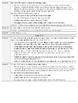 K-12 Writing Proficiency Scales (0-4)